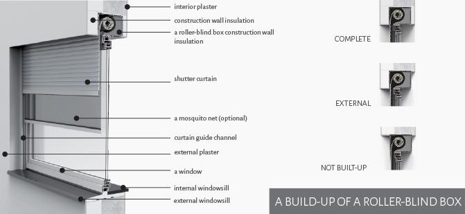 Vidok Roller Shutter Systems image 2